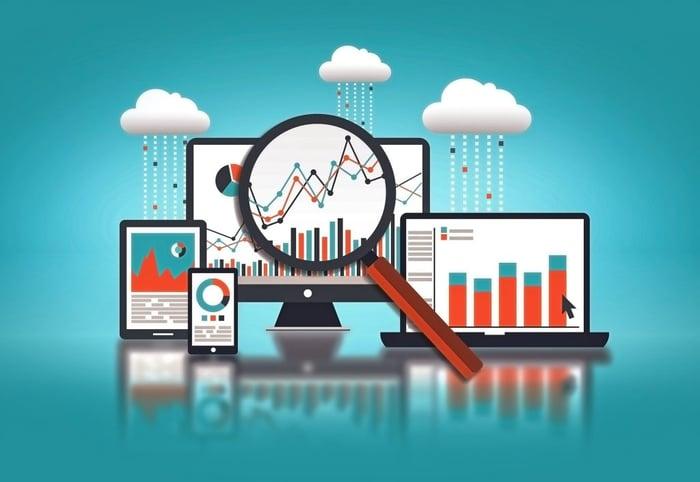 Charts to show Analytics in Inbound Marketing